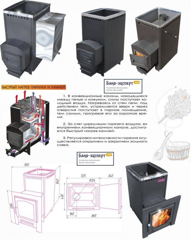 Как выбрать печь для бани «варвара»: топ-8 моделей с описанием технических характеристик и отзывы покупателей