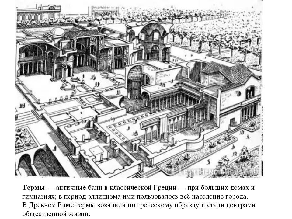 Римская баня терма: особенности, помещение, предназначение (видео)