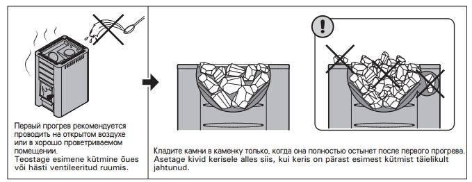 Укладка камней как правильно уложить камни в банную печь принципы и секреты легкого пара