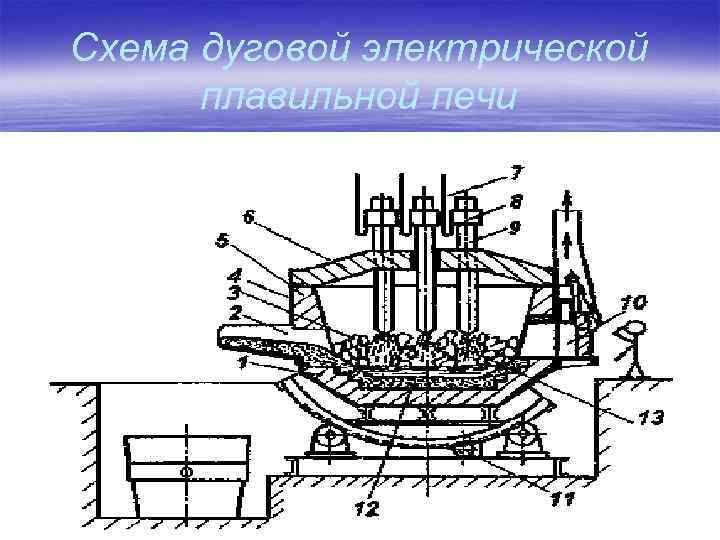 Печь для прокалки электродов: зачем нужна, модели, самостоятельное изготовление