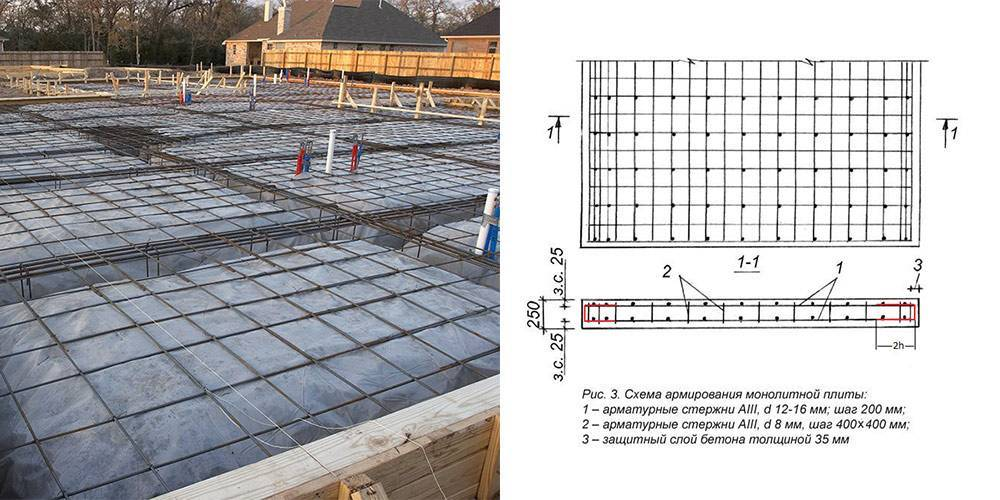 Армирование монолитной плиты фундамента: чертеж, схема, расчет, укладка