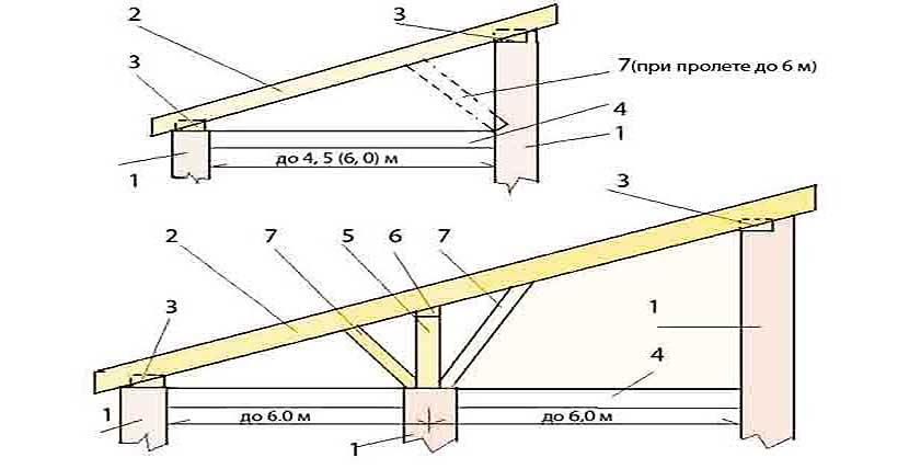 Крыша бани - 105 фото как построить и оформить красивую кровлю для деревянной бани