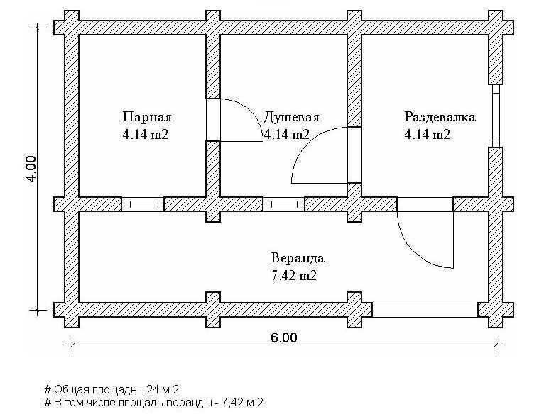 Планировка бани - правила внутреннего устройства + много примеров
