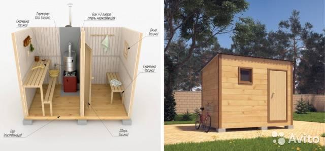Мини-парилка на даче и в частном доме своими руками: фото, видео