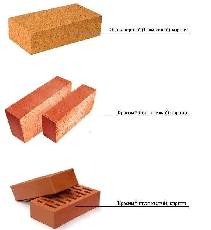 Кирпич для барбекю какой использовать: материалы для кладки барбекю из кирпича, какой раствор выбрать для печи на улице