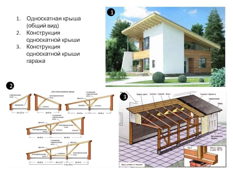 Баня с односкатной крышей. как сделать односкатную крышу для бани своими руками? – советы по ремонту