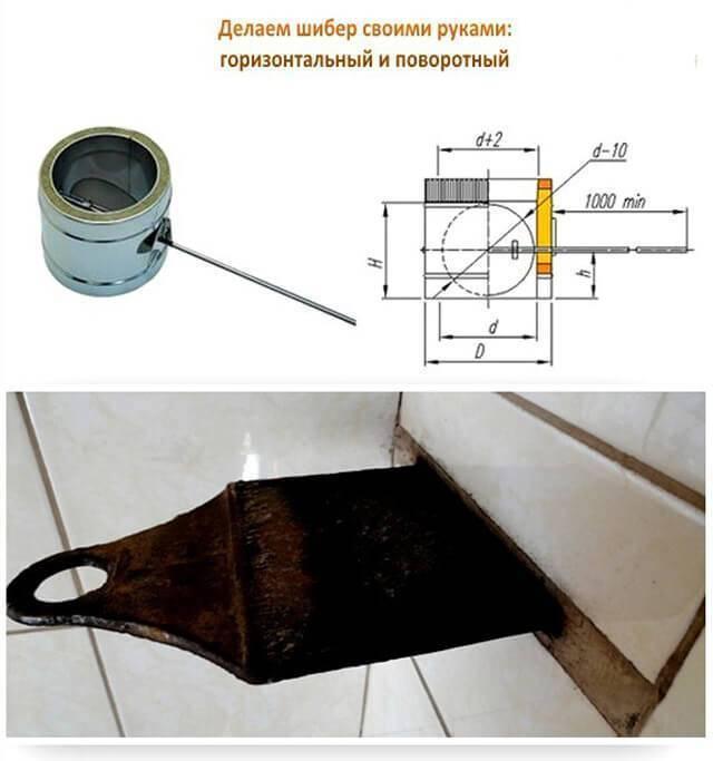 Печная задвижка: устройство и установка в трубу