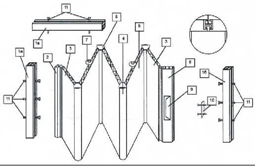 Как сделать и установить межкомнатную дверь-гармошку своими руками - пошаговая видео-инструкция по изготовлению и монтажу