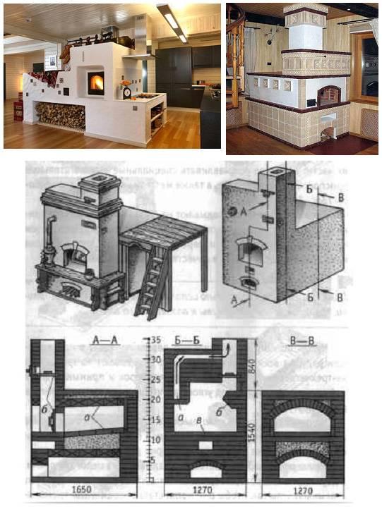 Печь для дачи: для дома, улицы, требования к изделию, разновидности по конструкции, материалу, типу топлива, техника безопасности при эксплуатации