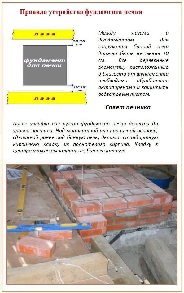 Фундамент под печь в бане: инструкция для металлической и кирпичной конструкции