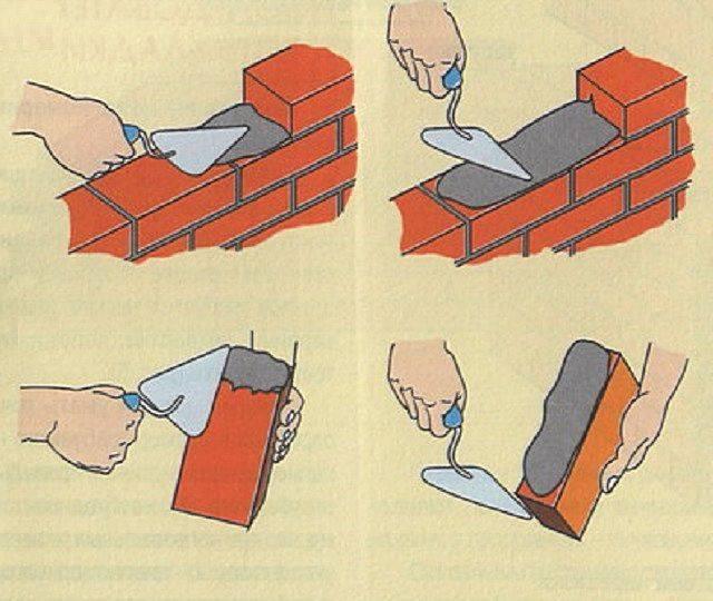 Кладка печи своими руками - как сложить печь правильно