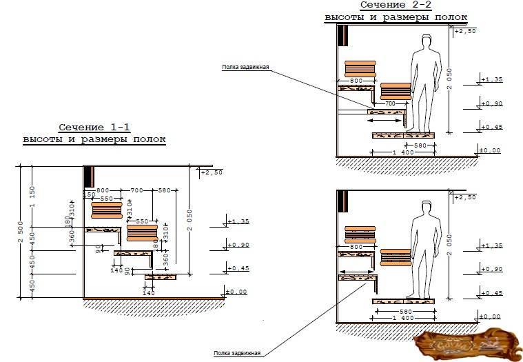 Полки в бане: их правильная конструкция - угловой, откидной, съемный, раскладной, выдвижной, без стоек или ножек. все разновидности со схемами и вариантами