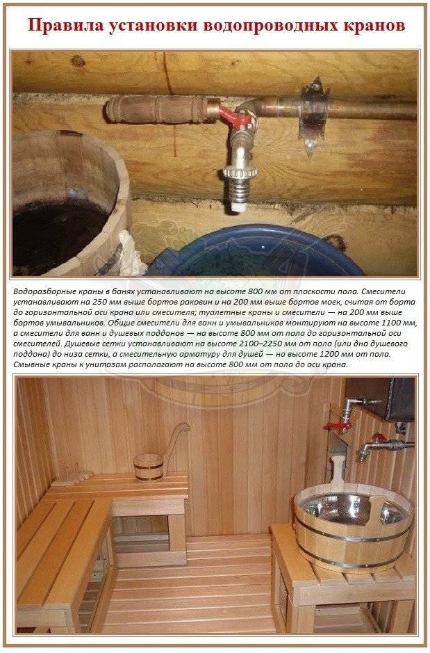 Вентиляция в бане: разновидности схем и общие этапы монтажа