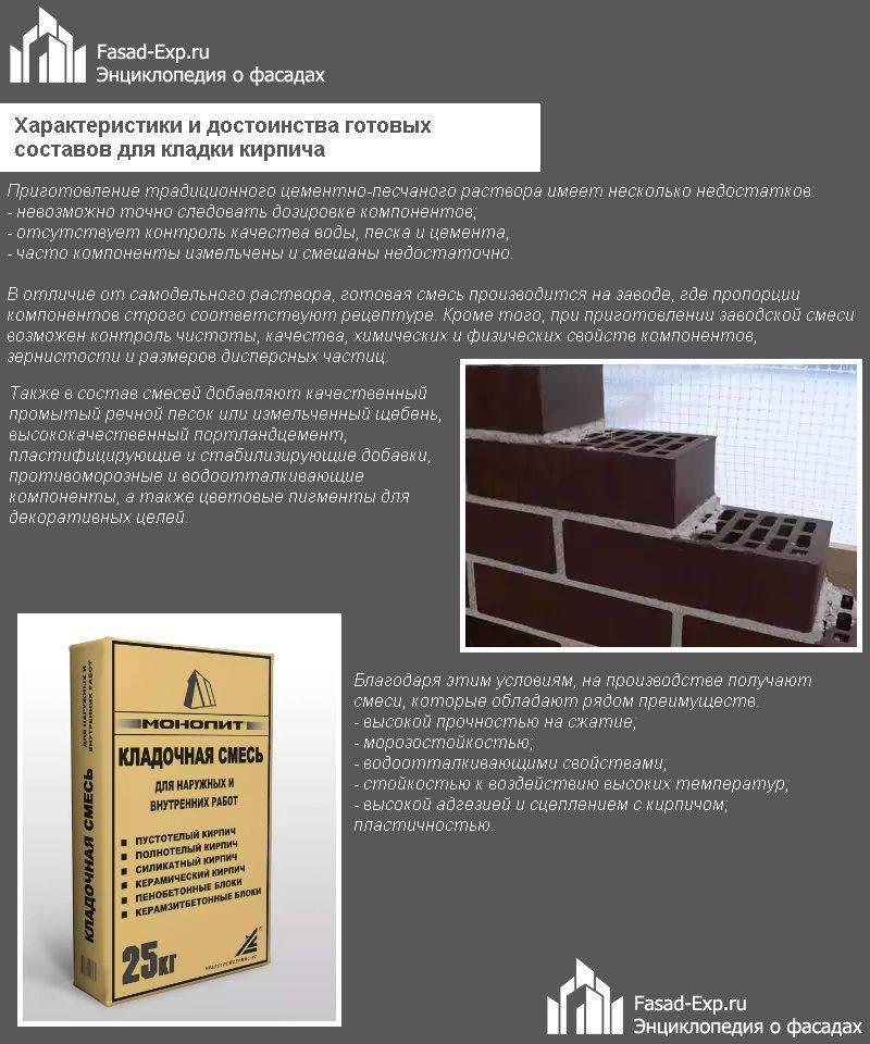Советы по выбору и изготовлению раствора для кладки кирпича