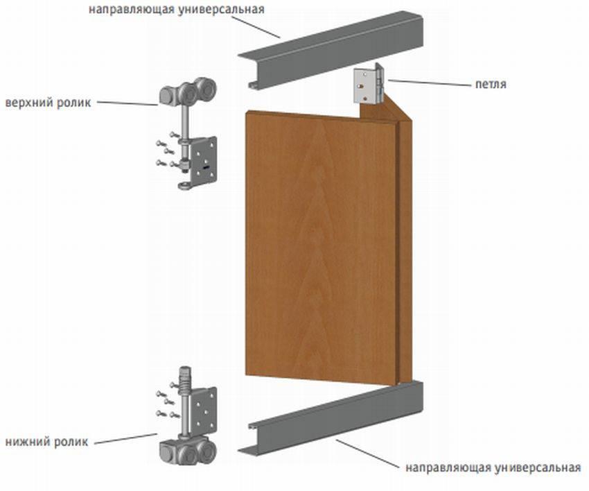 Установка двери-гармошки — особенности, пошаговое описание и отзывы