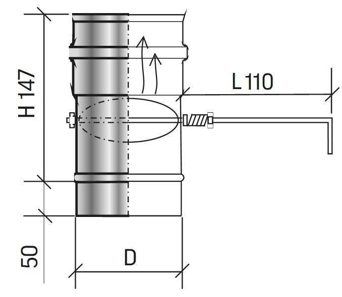 Виды и технические характеристики шибера для дымохода