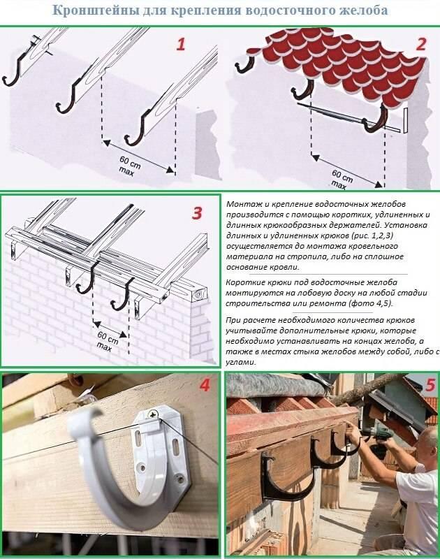 Тонкости процесса монтажа водосточной системы