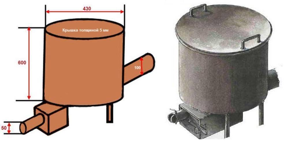 Настоящая чугунная печь из ссср. преимущества буржуйки старого образца