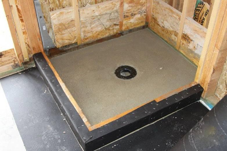 Гидроизоляция бани: точная инструкция по защите пола, стен и потолка