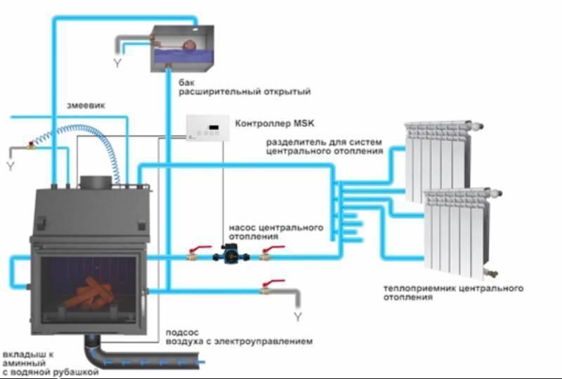 Как сделать теплый пол в бане от печки – схема устройства