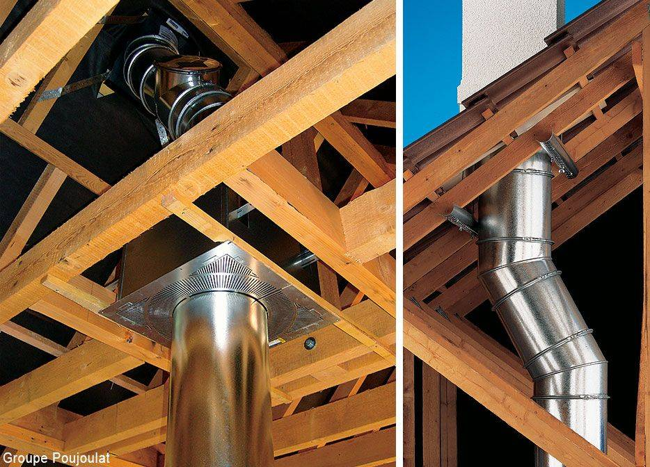 Монтаж дымохода из сэндвич-труб через крышу: инструкция и возможные ошибки