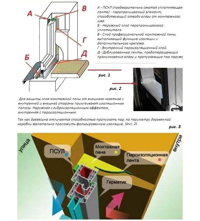 Как поставить пластиковые окна самому подробная инструкция - клуб мастеров