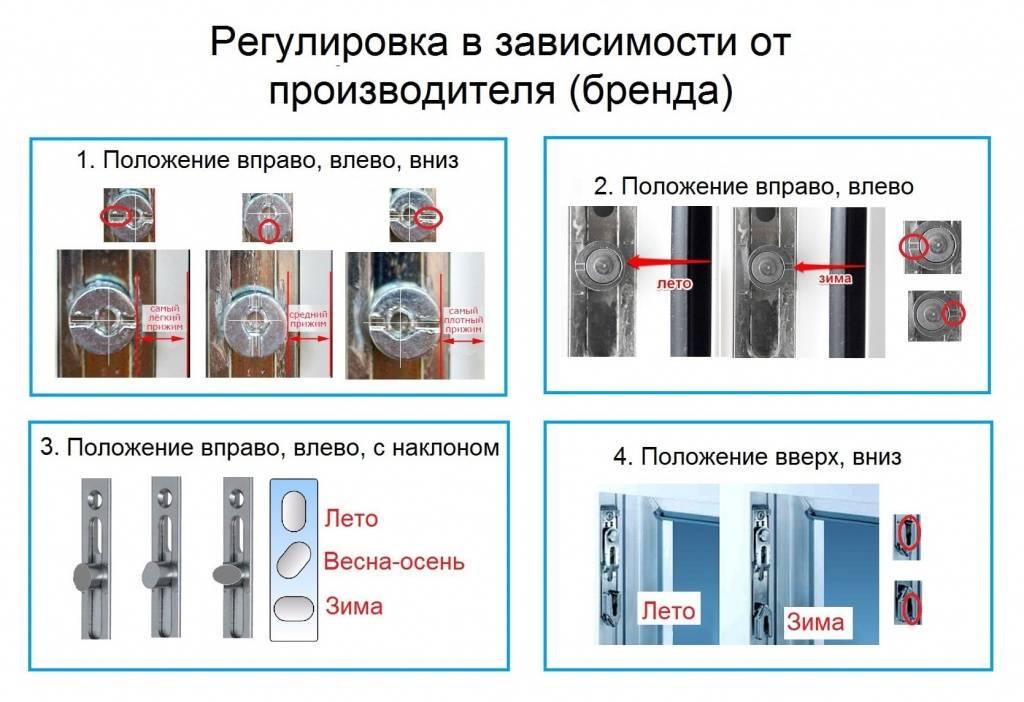 Регулировка пластиковых окон: перевод в зимний и летний режимы