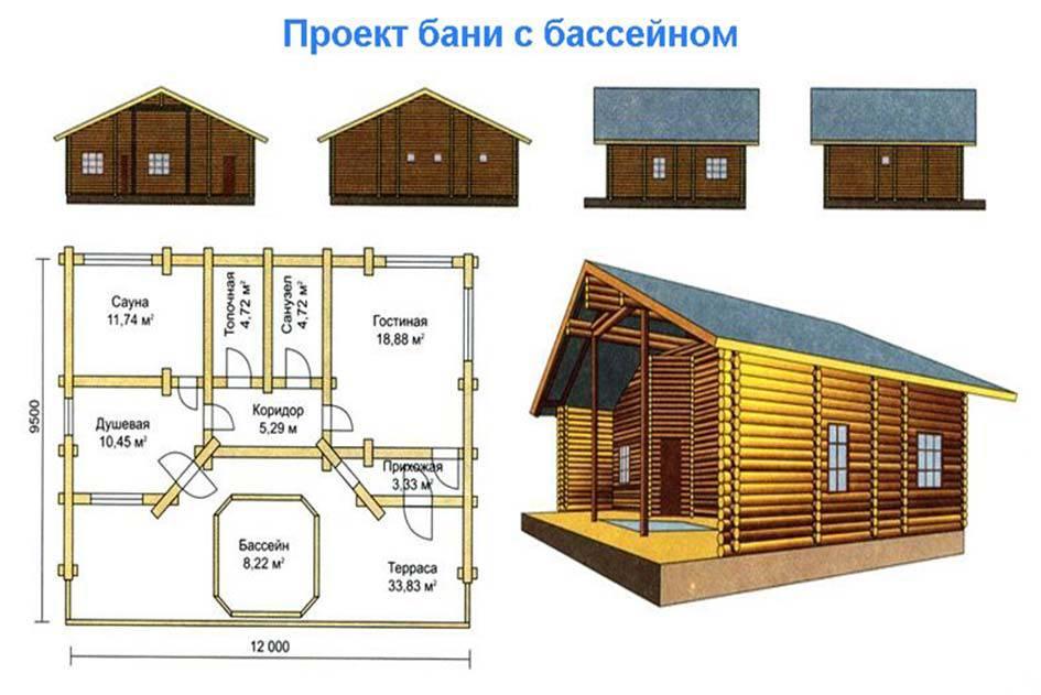 Проекты двухэтажных бань (18 лучших проектов)