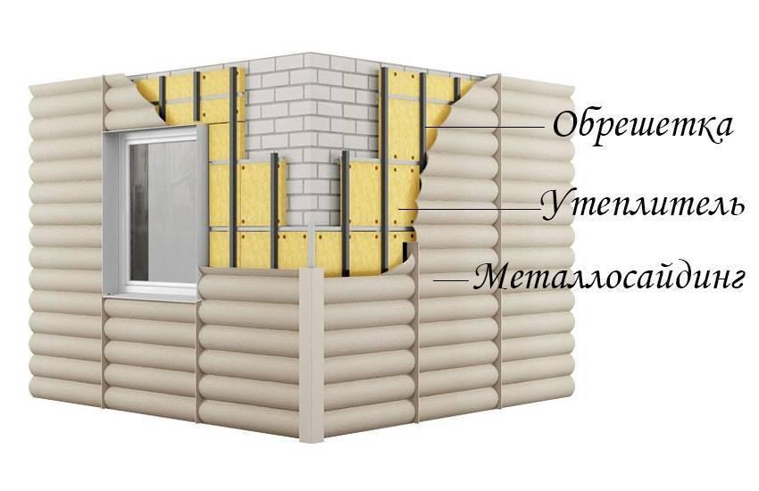 Грамотная обшивка деревянного дома сайдингом с утеплением: нюансы и требования