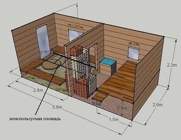 Как построить русскую баню своими руками — устройство, пошаговая инструкция с фото, видео и чертежами