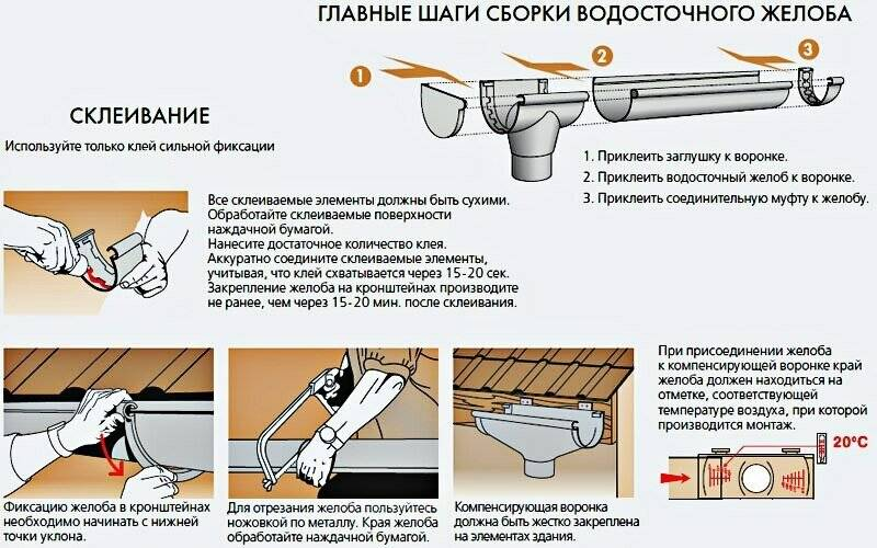 Металлические водостоки для крыши: монтаж своими руками