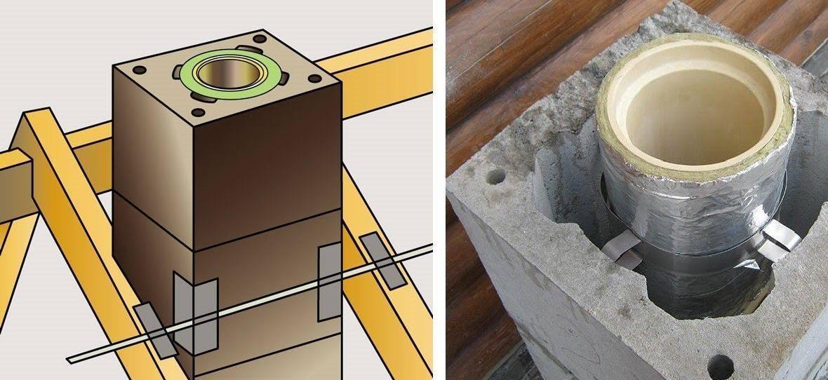 Монтаж дымохода: нюансы проектирования и пошаговая инструкция монтажа