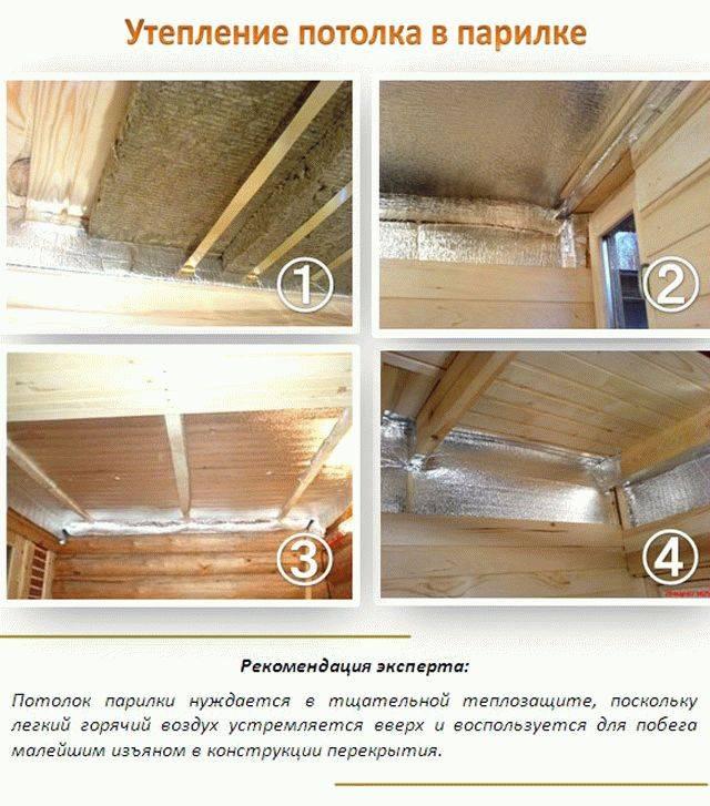 Настильный потолок в бане: технология самостоятельного строительства