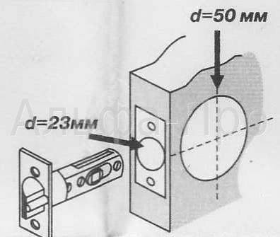 Как врезать замок в межкомнатную дверь – перечень необходимых инструментов