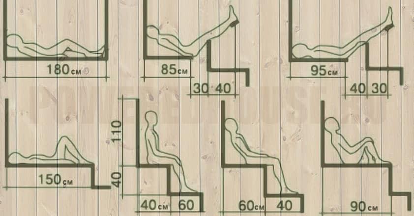 Обзор полков в бане: их правильная конструкция, разновидности для русской бани и финской сауны, схемы каркасов, настилов, видео изготовления