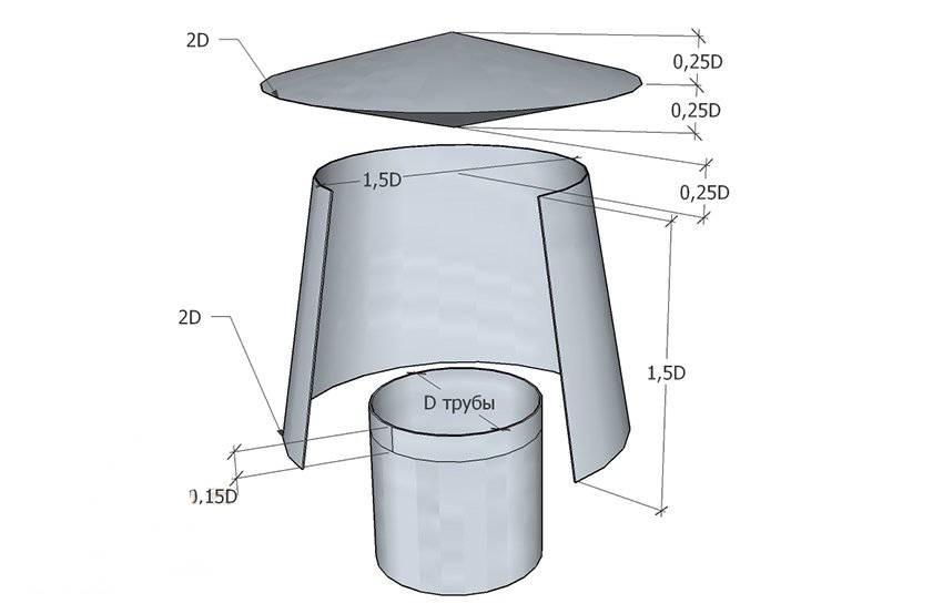 Колпак на трубу дымохода: как сделать своими руками