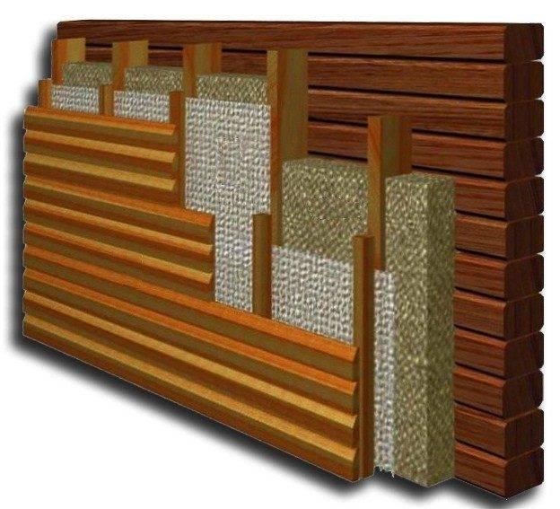 Утепление парилки бани из сруба - строим баню или сауну