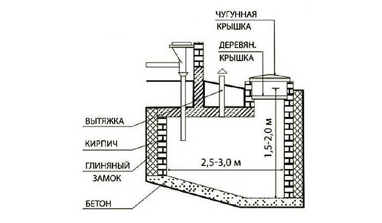 Баня с бассейном: особенности проектирования и строительства (фото и видео)