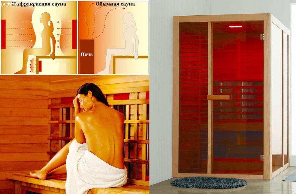Что такое сауна инфракрасная – польза и вред от неё
