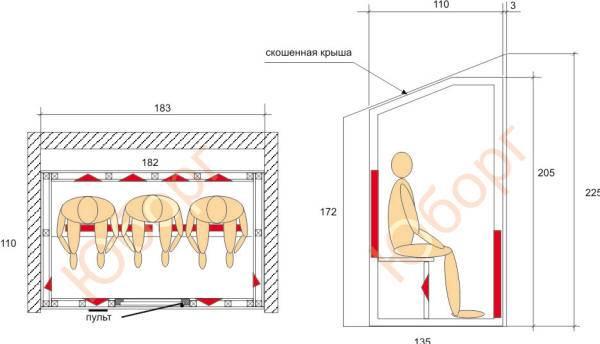 Инфракрасная сауна своими руками: особенности изготовления   ремонт и дизайн ванной комнаты