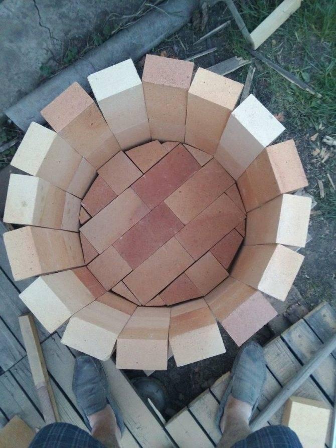 Сделано с душой! как построить тандыр из кирпича своими руками?