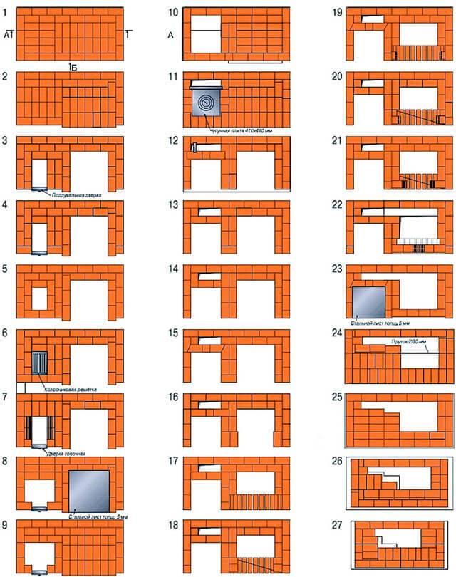 Кирпичная печь для бани: правильная кладка и секреты строительства