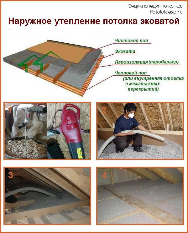 Утеплитель для бани на потолок: решаем, чем и как утеплить потолок в бане