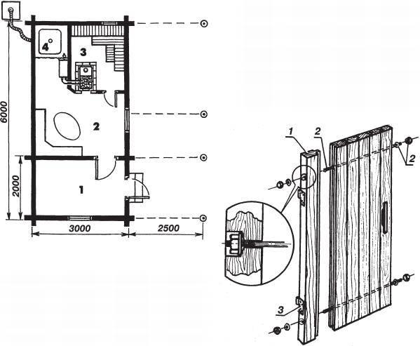 Традиционные правила расчета размера двери в парилку