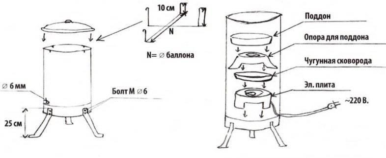 Печи и мангалы из колесных дисков: классные идеи для изготовления своими руками