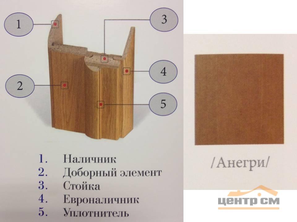 Доборная доска (добор) для дверной коробки: назначение, виды, установка
