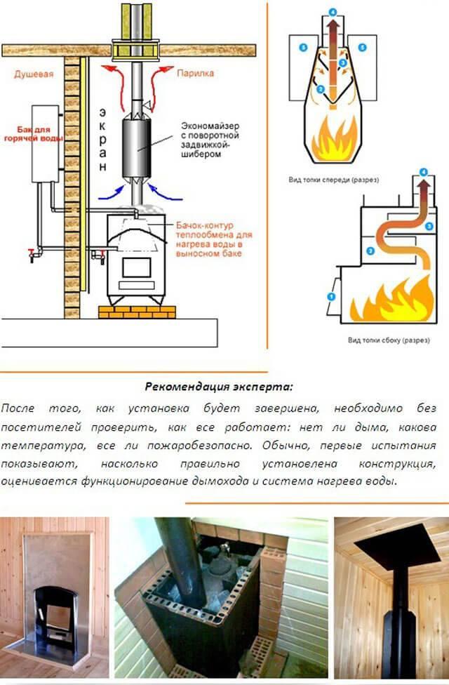 Газовая печь для бани: рейтинг лучших, установка
