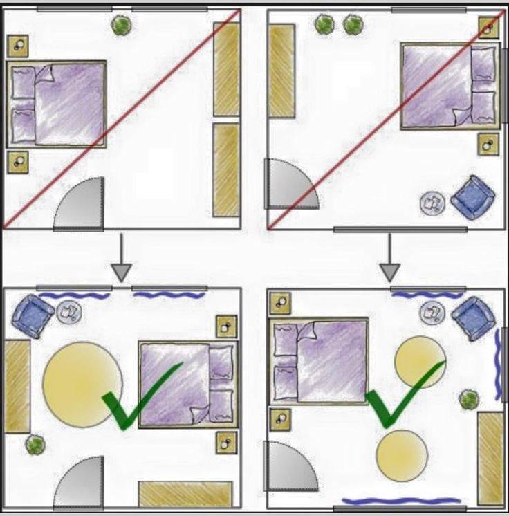 Как должна стоять кровать по правилам фен-шуй