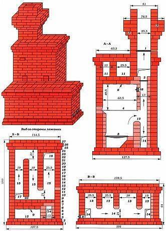 Виды русских печей - классификация конструкций для дачного дома