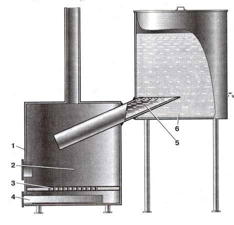 Портал для банной печи своими руками: инструкция, расчеты, фото